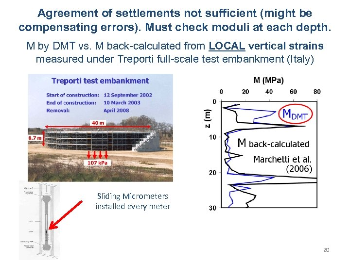 Agreement of settlements not sufficient (might be compensating errors). Must check moduli at each