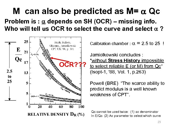 M can also be predicted as M= Qc Problem is : depends on SH