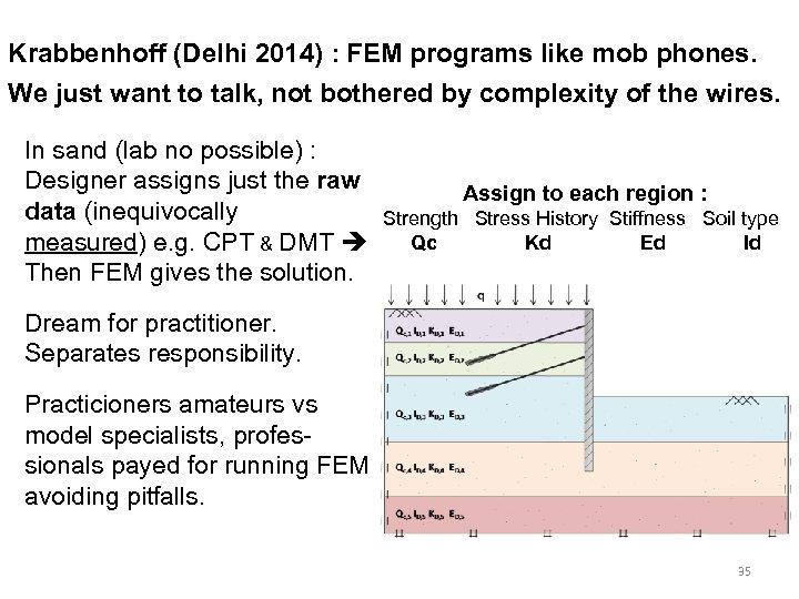 Krabbenhoff (Delhi 2014) : FEM programs like mob phones. We just want to talk,