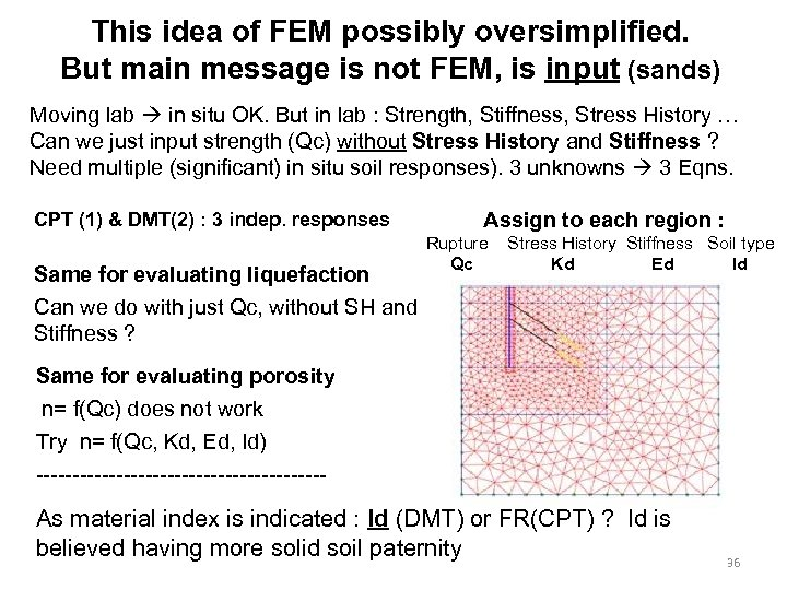 This idea of FEM possibly oversimplified. But main message is not FEM, is input