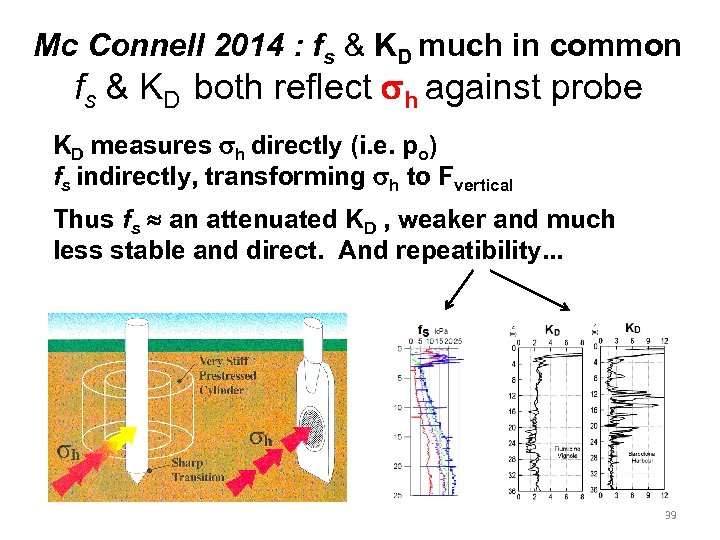 Mc Connell 2014 : fs & KD much in common fs & KD both