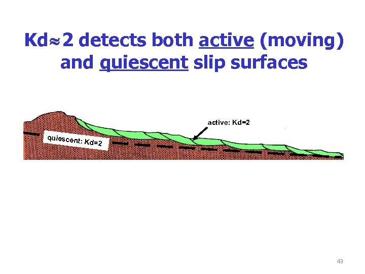 Kd 2 detects both active (moving) and quiescent slip surfaces active: Kd=2 quiescen t: