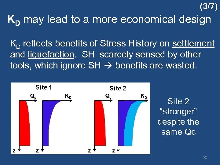 (3/7) KD may lead to a more economical design KD reflects benefits of Stress
