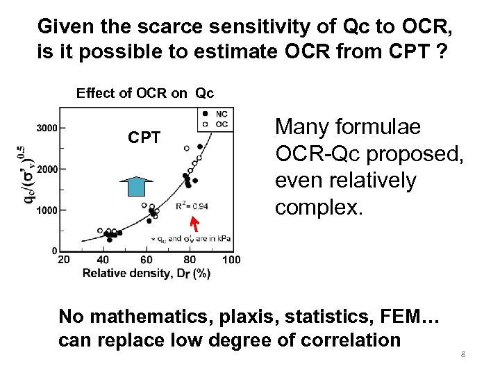 Given the scarce sensitivity of Qc to OCR, is it possible to estimate OCR