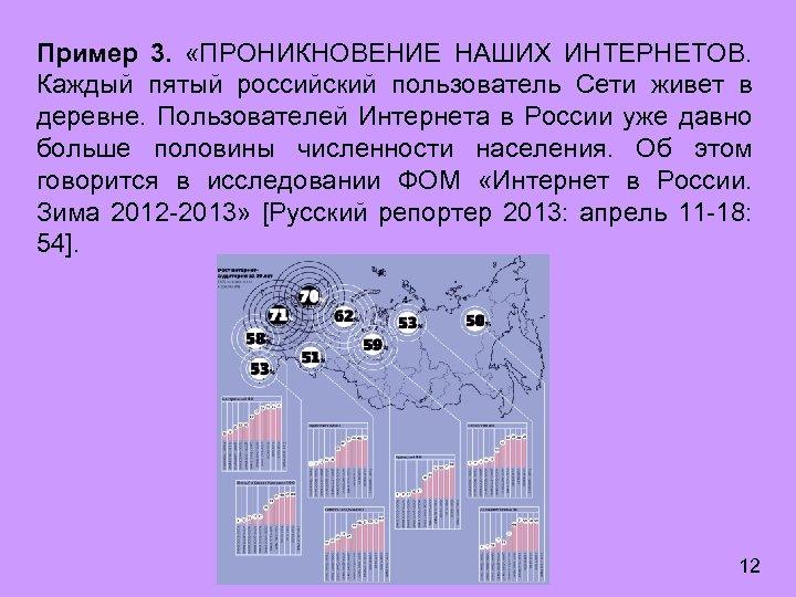 Пример 3. «ПРОНИКНОВЕНИЕ НАШИХ ИНТЕРНЕТОВ. Каждый пятый российский пользователь Сети живет в деревне. Пользователей