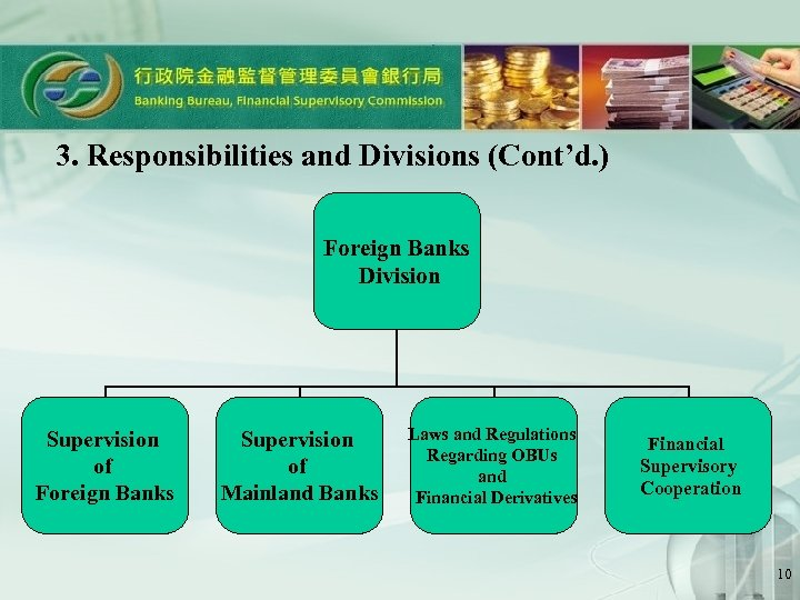 3. Responsibilities and Divisions (Cont'd. ) Foreign Banks Division Supervision of Foreign Banks Supervision