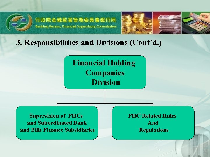 3. Responsibilities and Divisions (Cont'd. ) Financial Holding Companies Division Supervision of FHCs and