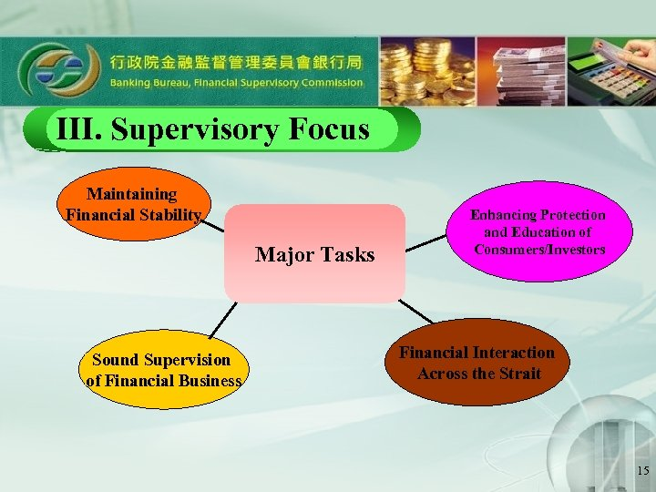 III. Supervisory Focus Maintaining Financial Stability Major Tasks Sound Supervision of Financial Business Enhancing