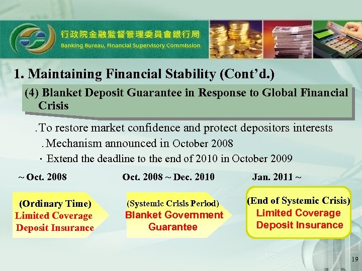 1. Maintaining Financial Stability (Cont'd. ) (4) Blanket Deposit Guarantee in Response to Global