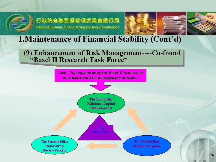 """1. Maintenance of Financial Stability (Cont'd) (9) Enhancement of Risk Management----Co-found """"Basel II Research"""