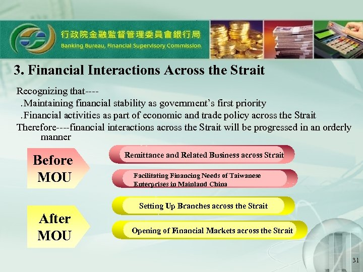 3. Financial Interactions Across the Strait Recognizing that---. Maintaining financial stability as government's first