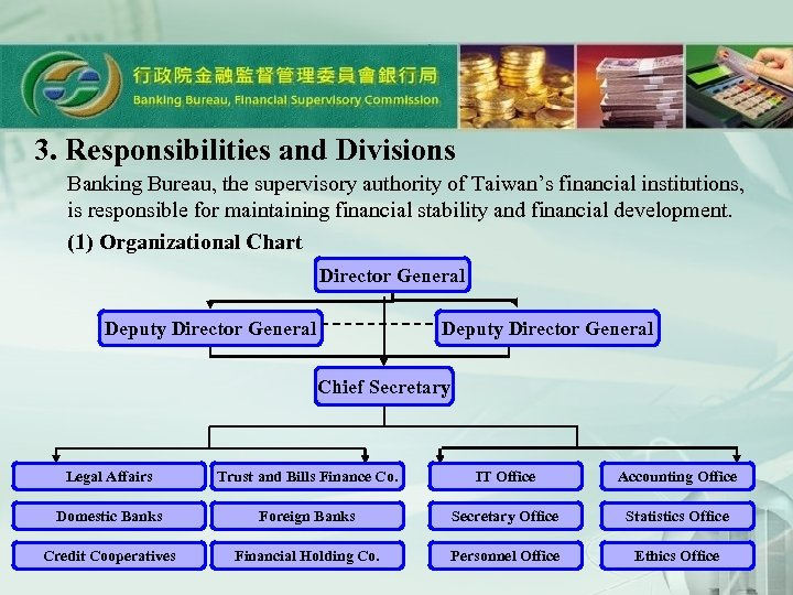 3. Responsibilities and Divisions Banking Bureau, the supervisory authority of Taiwan's financial institutions, is