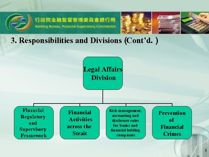 3. Responsibilities and Divisions( Cont'd. ) Legal Affairs Division Financial Regulatory and Supervisory Framework
