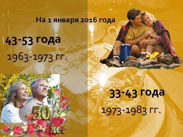 На 1 января 2016 года 43 -53 года 1963 -1973 гг. 33 -43 года