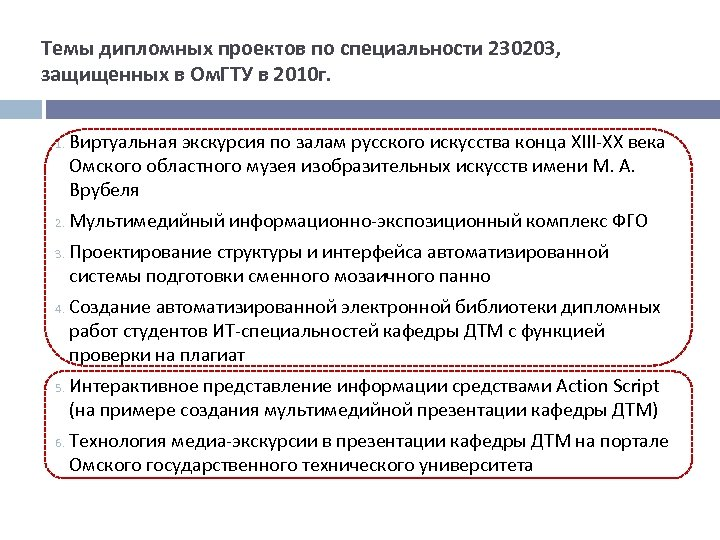 Темы дипломных проектов по специальности 230203, защищенных в Ом. ГТУ в 2010 г. 1.