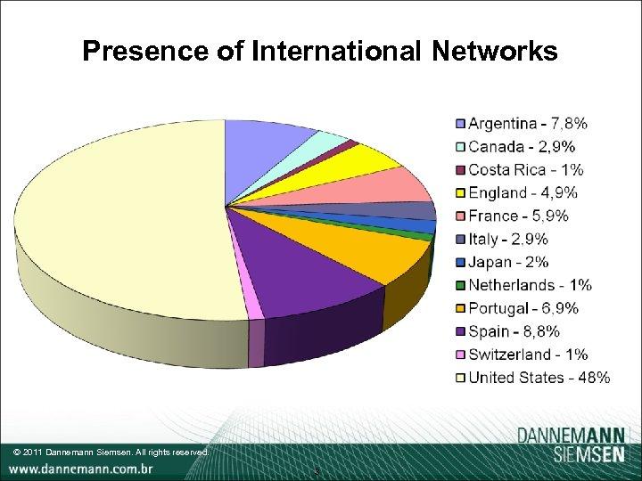 Presence of International Networks © 2011 Dannemann Siemsen. All rights reserved. 3