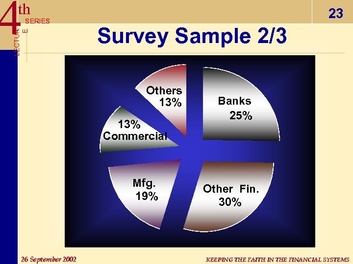 4 th LECTUR E SERIES 23 Survey Sample 2/3 Others 13% Commercial Mfg. 19%