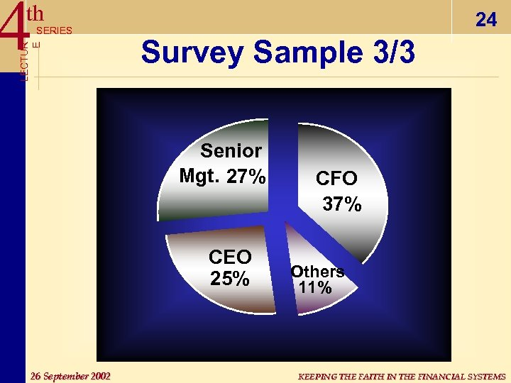 4 th LECTUR E SERIES 24 Survey Sample 3/3 Senior Mgt. 27% CEO 25%