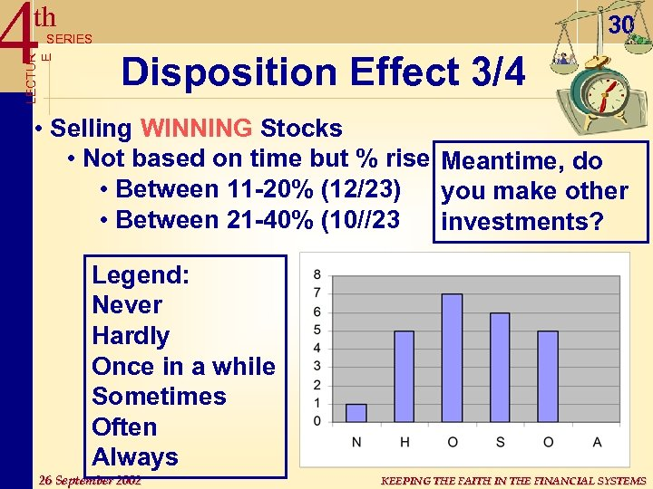 4 th 30 LECTUR E SERIES Disposition Effect 3/4 • Selling WINNING Stocks •