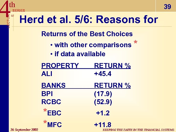 4 th 39 LECTUR E SERIES Herd et al. 5/6: Reasons for Returns of