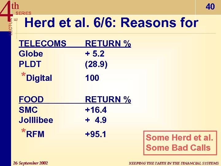 4 th 40 LECTUR E SERIES Herd et al. 6/6: Reasons for TELECOMS Globe