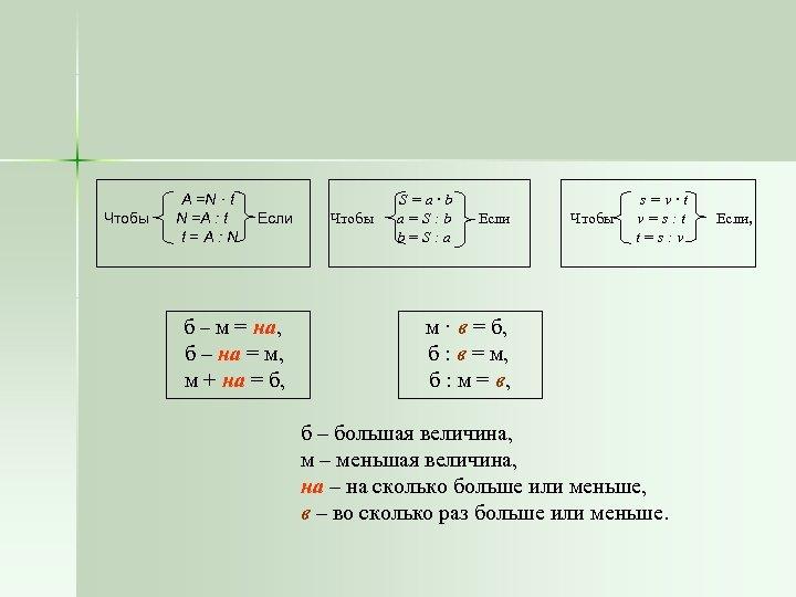 Чтобы А =N · t N =A : t t=A: N Если б –
