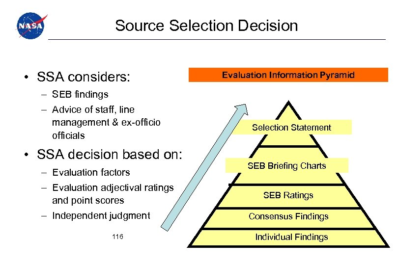 Source Selection Decision • SSA considers: Evaluation Information Pyramid – SEB findings – Advice