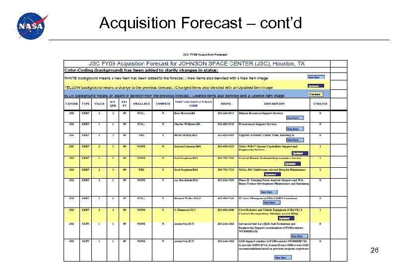 Acquisition Forecast – cont'd 26