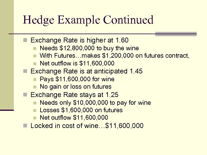 Hedge Example Continued n Exchange Rate is higher at 1. 60 n Needs $12,