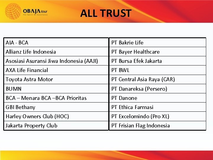 ALL TRUST AIA - BCA PT Bakrie Life Allianz Life Indonesia PT Bayer Healthcare