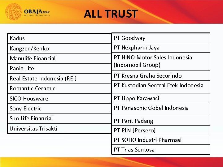 ALL TRUST Kadus PT Goodway Kangzen/Kenko PT Hexpharm Jaya Manulife Financial PT HINO Motor