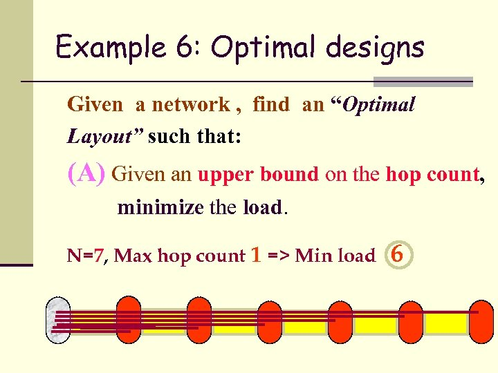"Example 6: Optimal designs Given a network , find an ""Optimal Layout"" such that:"