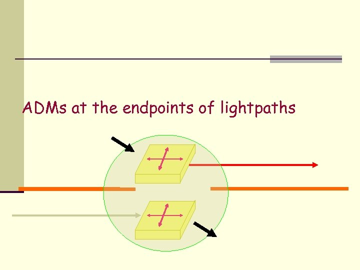 ADMs at the endpoints of lightpaths