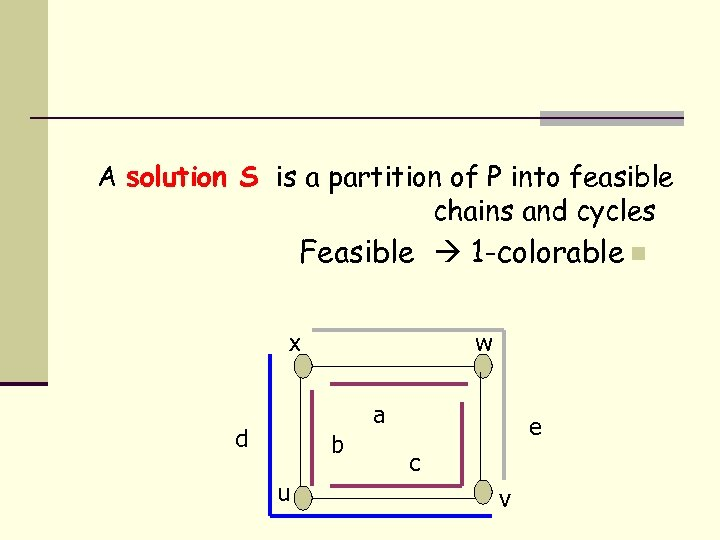 A solution S is a partition of P into feasible chains and cycles Feasible