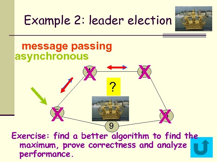 Example 2: leader election message passing asynchronous x 4 x 5 x 8 ?