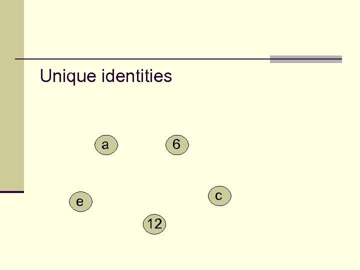 Unique identities a 6 c e 12