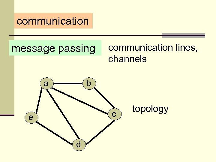 communication message passing a communication lines, channels b c e d topology