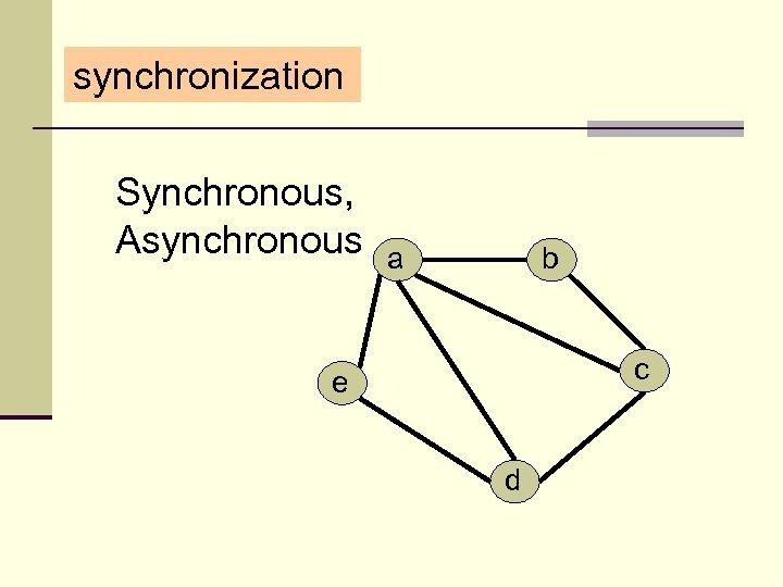 synchronization Synchronous, Asynchronous a b c e d