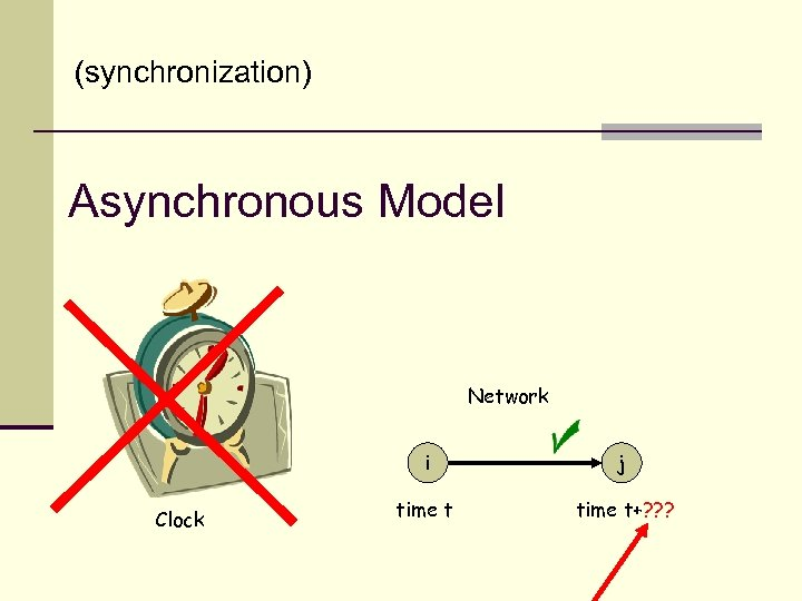 (synchronization) Asynchronous Model Network i Clock j time t+? ? ?
