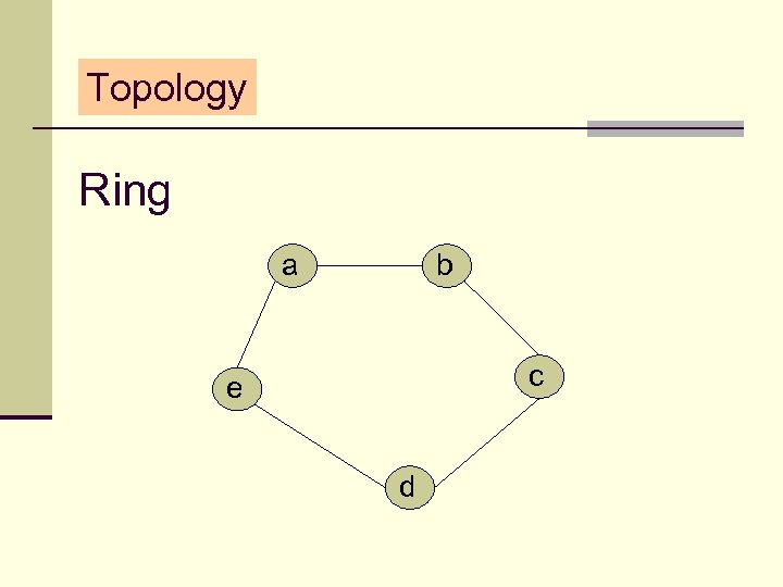 Topology Ring a b c e d