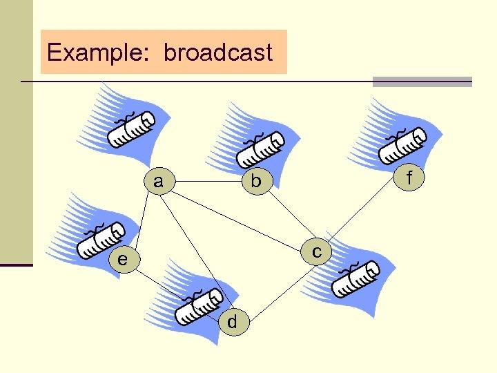 Example: broadcast a f b c e d