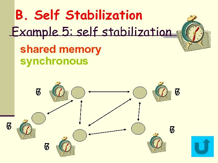 B. Self Stabilization Example 5: self stabilization shared memory synchronous 7 6 7 6