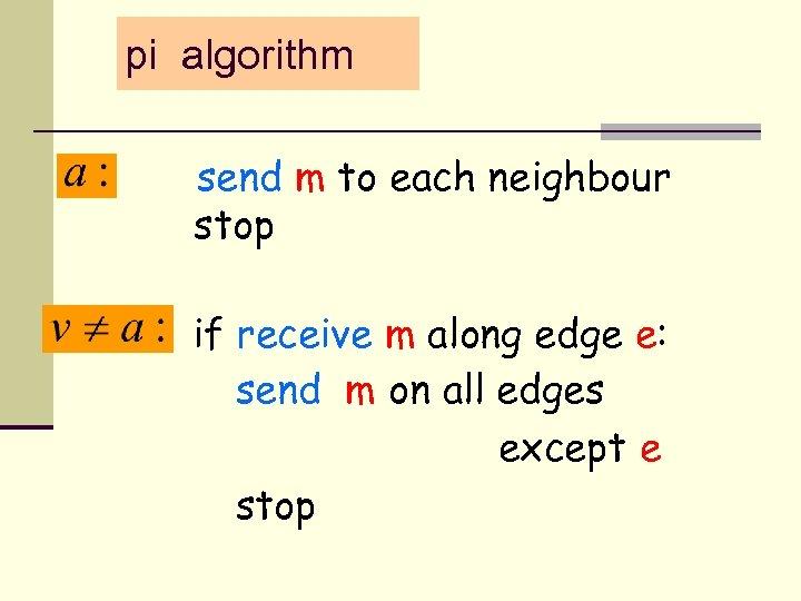 pi algorithm send m to each neighbour stop if receive m along edge e: