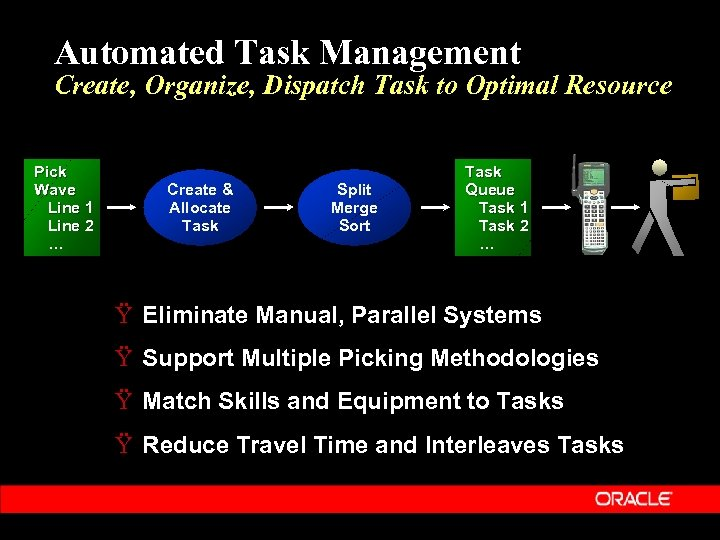 Automated Task Management Create, Organize, Dispatch Task to Optimal Resource Pick Wave Line 1