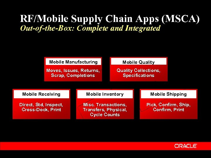 RF/Mobile Supply Chain Apps (MSCA) Out-of-the-Box: Complete and Integrated Mobile Manufacturing Mobile Quality Moves,