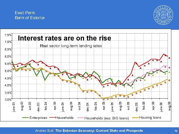 Eesti Pank Bank of Estonia 7, 5% Interest rates are on the rise 7,