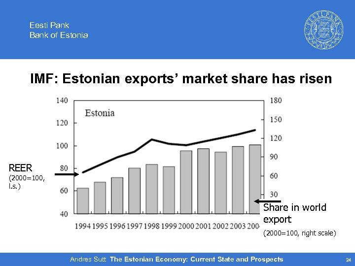 Eesti Pank Bank of Estonia IMF: Estonian exports' market share has risen REER (2000=100,