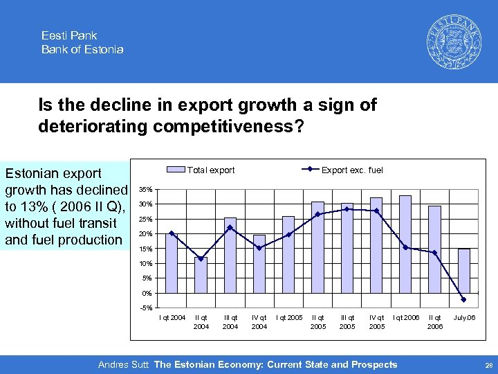 Eesti Pank Bank of Estonia Is the decline in export growth a sign of