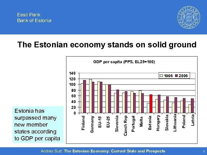 Eesti Pank Bank of Estonia The Estonian economy stands on solid ground GDP per