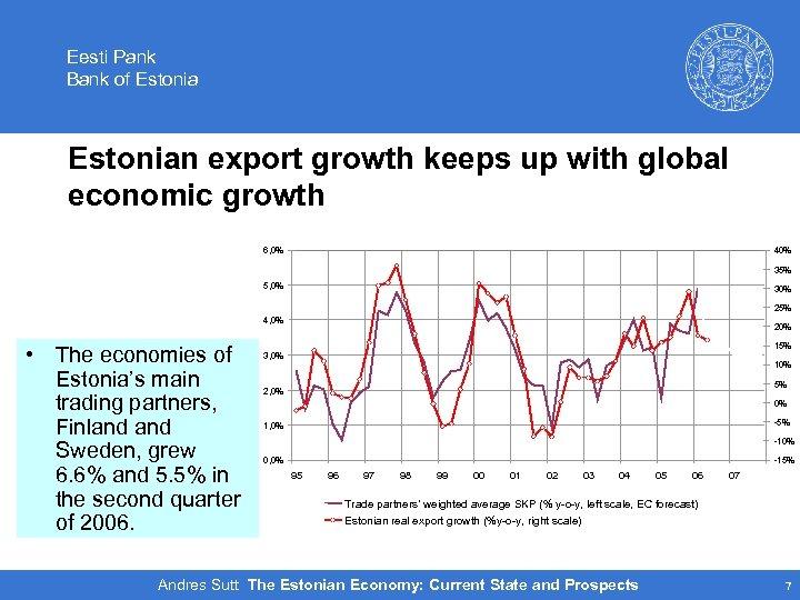 Eesti Pank Bank of Estonian export growth keeps up with global economic growth 6,